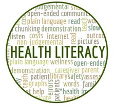 image of Health Literacy Word Cloud