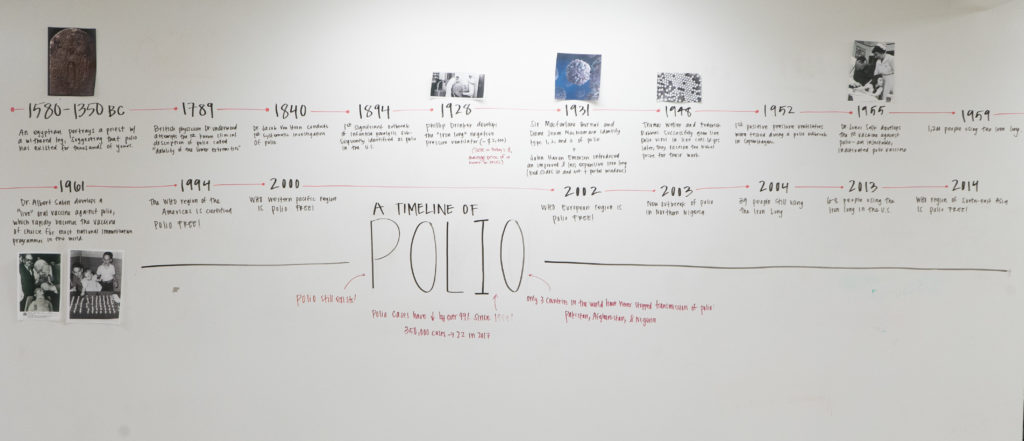 A Timeline of Polio, 1580 BCE to 2014