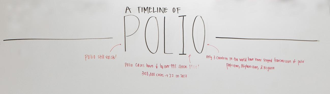 A handwritten diagram titled